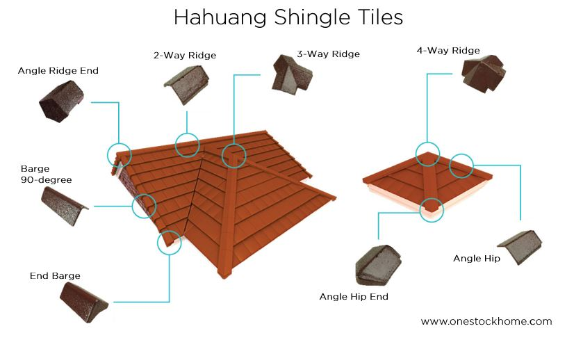 hahuang shingle fitting best price