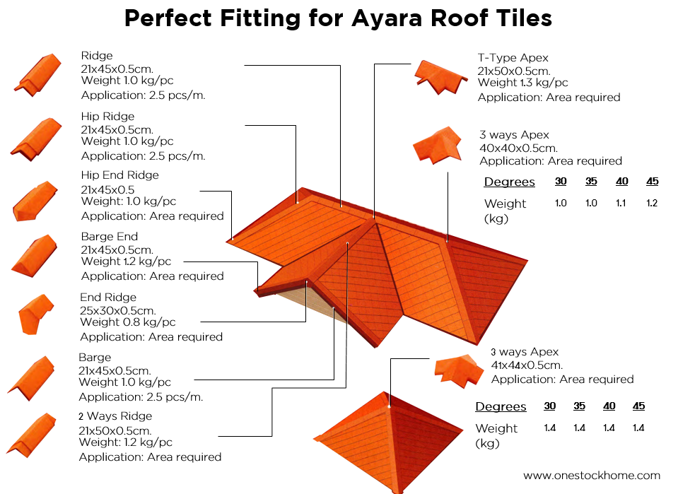 Ayara roof accessories