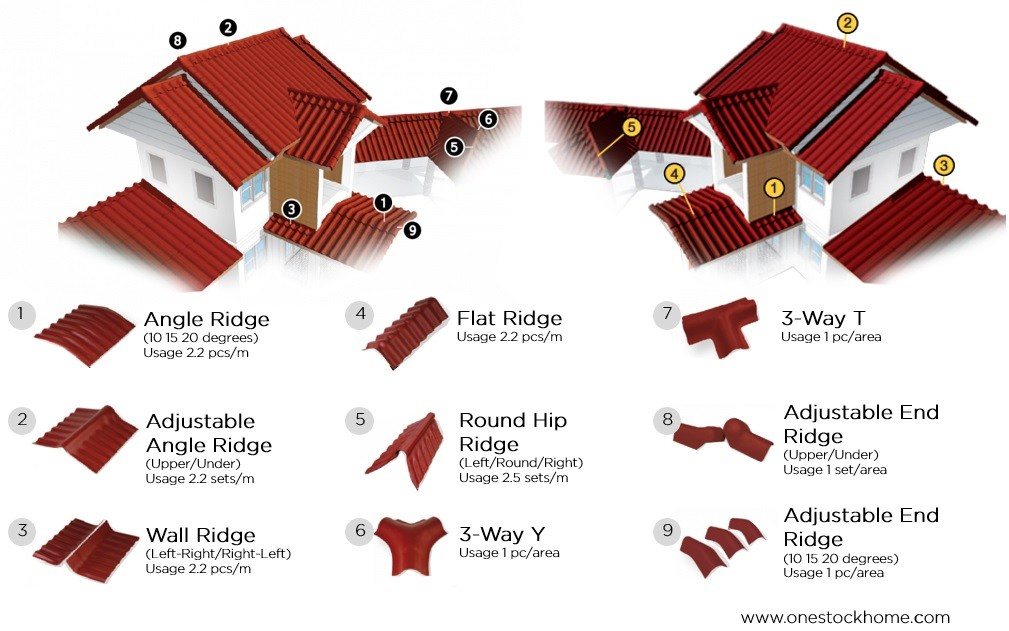 diamond tiles corrugated fitting system best price