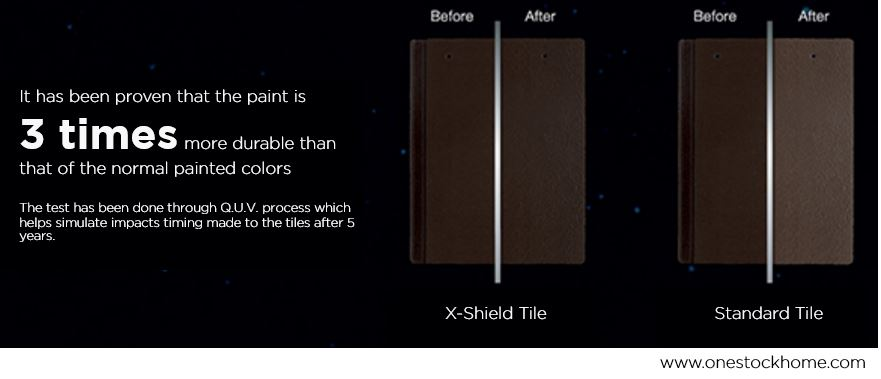 X-sheild technology prestige tiles best price