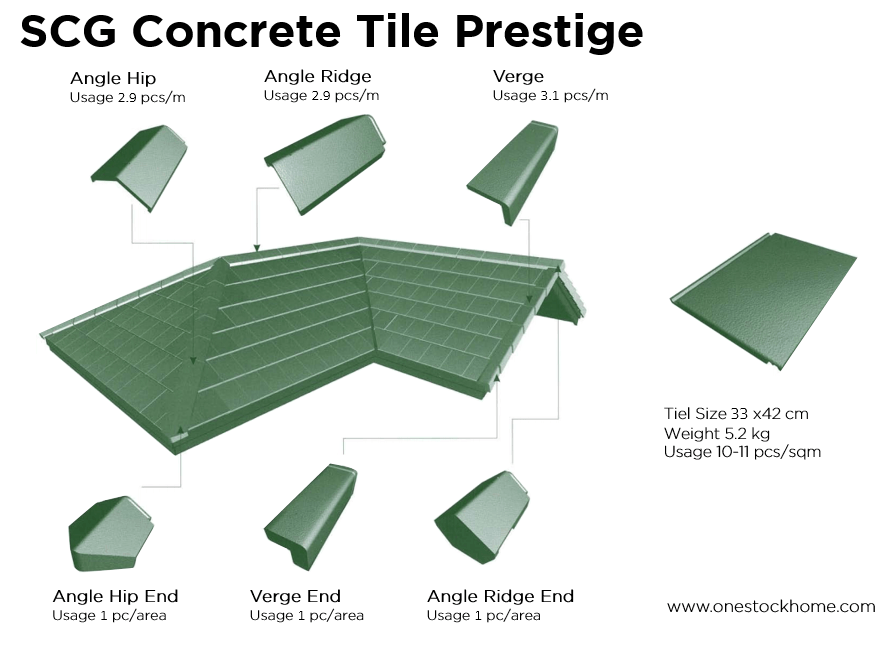 roof prestige accessories concrete tile best price