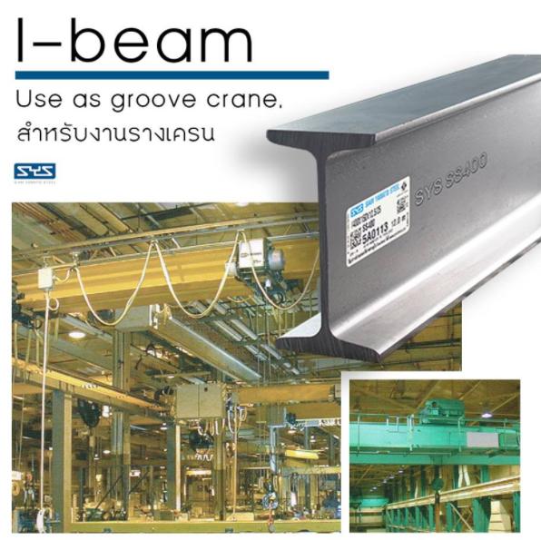 i beam usage