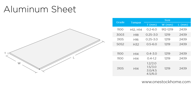 aluminum,sheet,best,price,specification,thailand