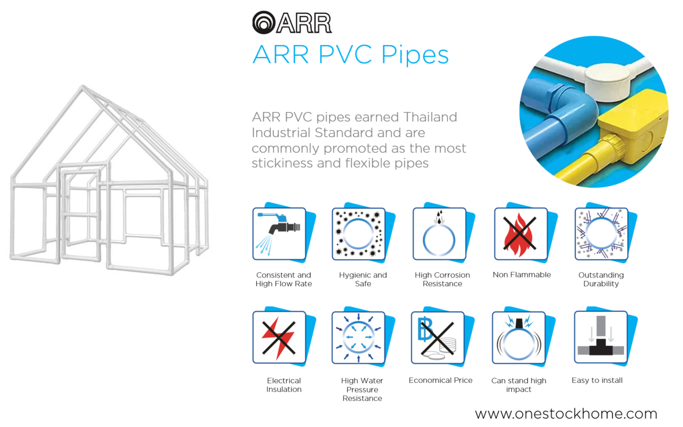 ariya,ARR,pvc,pipes,blue,best,price,