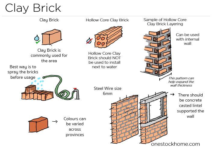 clay,brick,thailand,best,price,claybrick,brick,clay block,