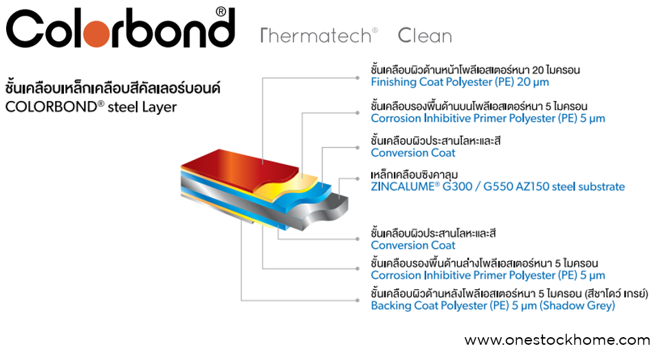 metal,sheet,เมทัลชีท,colorbond,คัลเลอร์บอนด์