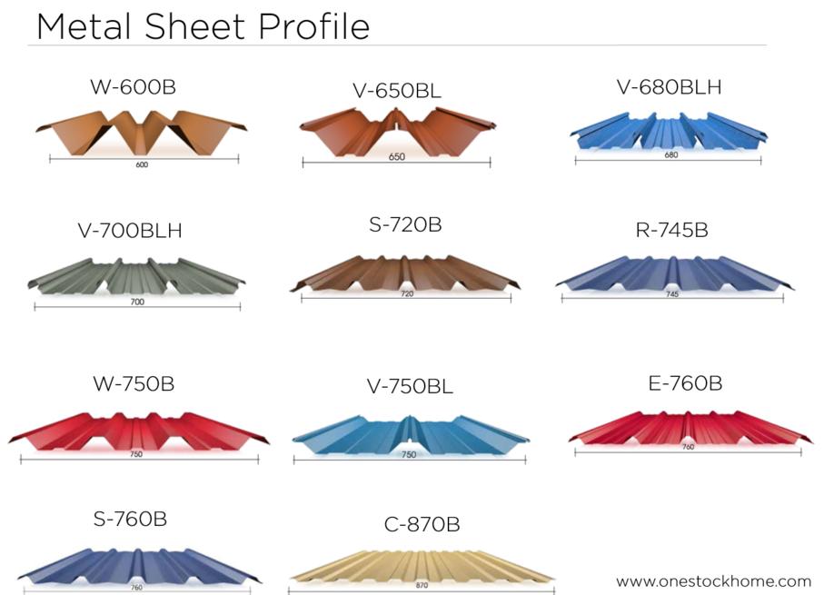 metal sheet,profile,best,price
