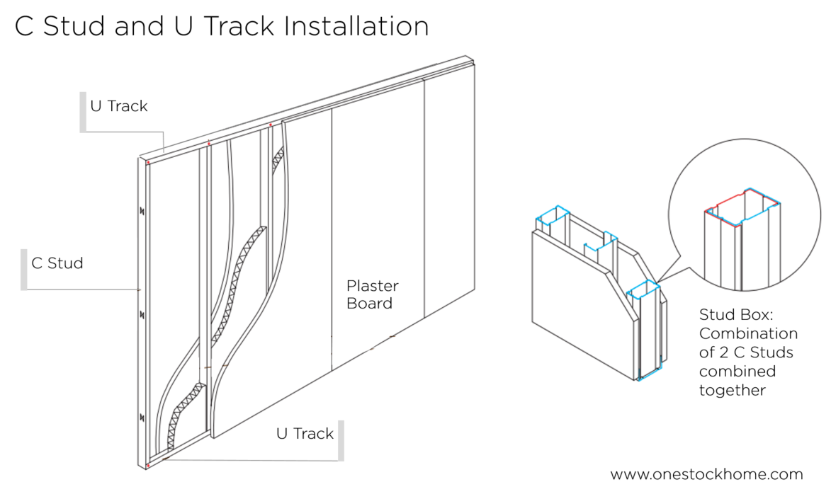 how,to install,c,stud,u track,best,price,