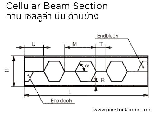 castellated beams,best,price,