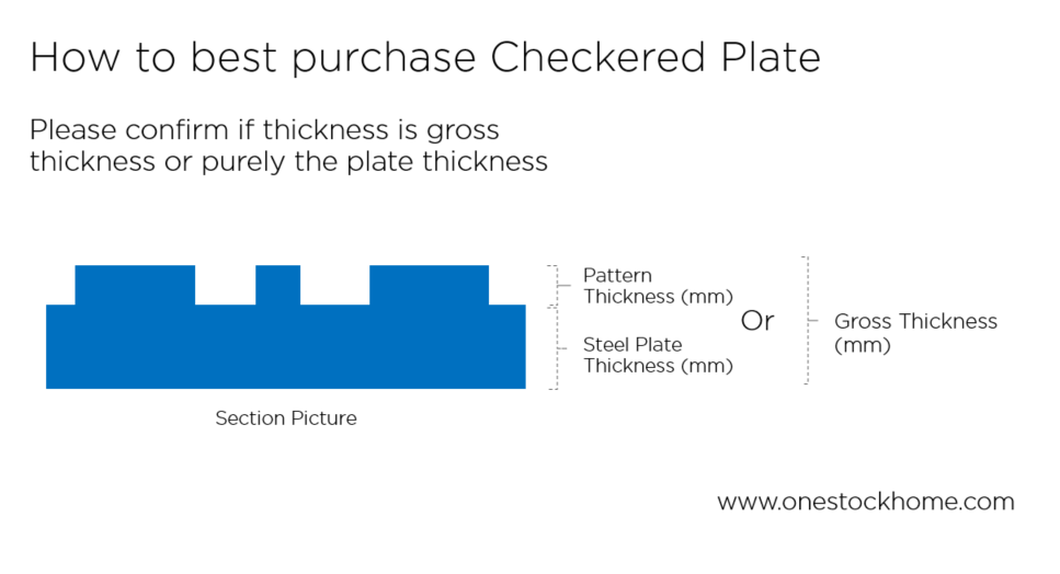 checked plated,checkered plated,best,price,thickness,order,cheap,thailand,steel sheet
