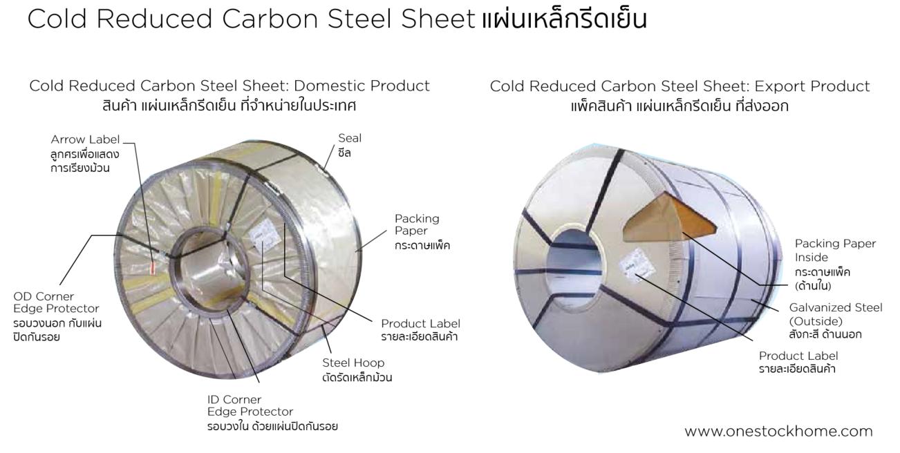 เหล็กแผ่นรีดเย็น,แผ่นเหล็กรีดเย็น,cold,rolled,steel,sheet,best,price,เหล็กแผ่น,รีดเย็น,แผ่นเหล็กรีดเย็น