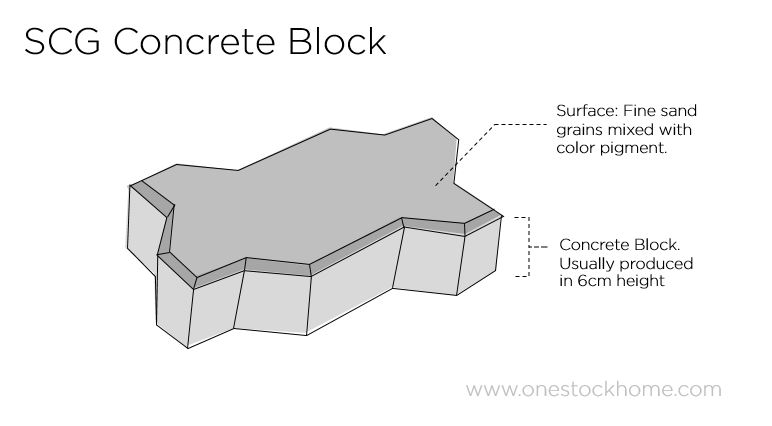 concrete,block,scg,block,best,price,scg concrete block best price