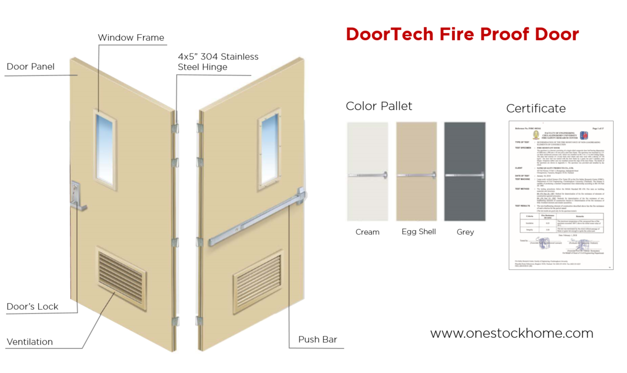 doortech,fire,proof,door,best,price