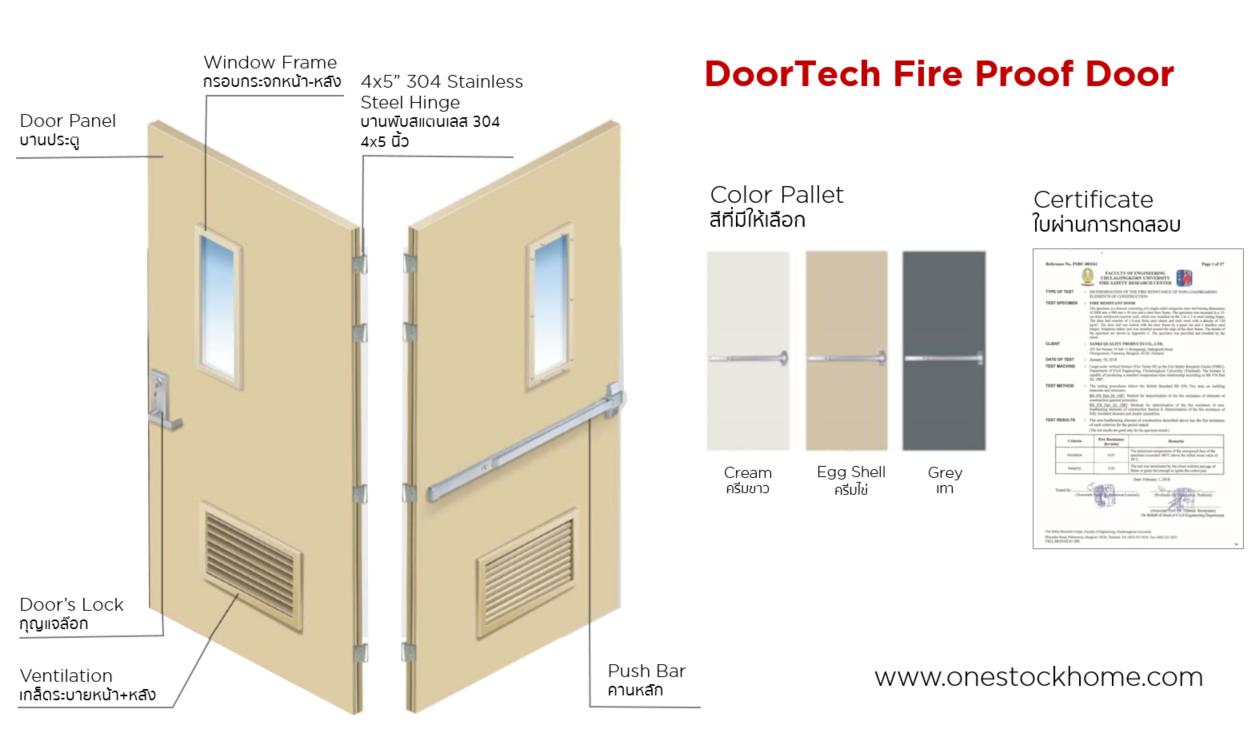 ประตูเหล็กทนไฟ,ราคาถูก,ประตูเหล็กทนไฟ,3ชั่วโมง,ประตูหนีไฟ,แบบผลัก