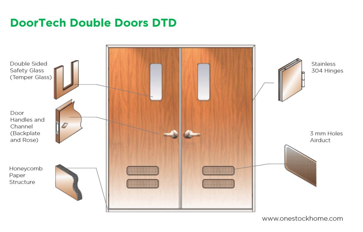 double,door,best,price,double doors,metal door,steel doors