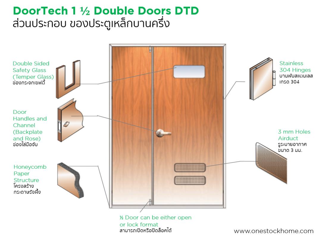 ประตูบานครึ่ง,ประตูเหล็ก บานครึ่ง,ราคาถูก
