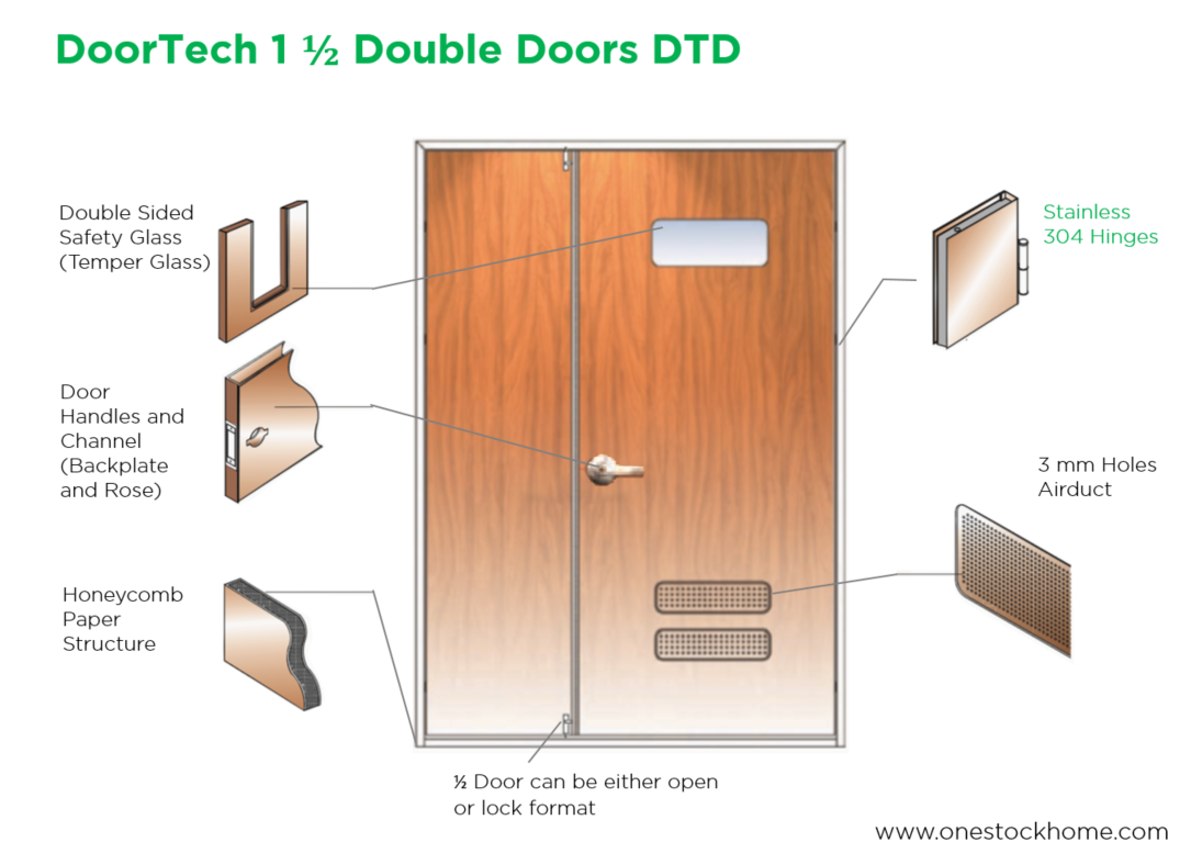 doortech,half,door,lock,best,price