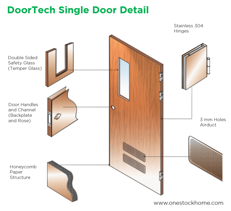 doortech,size,metal,door,structure