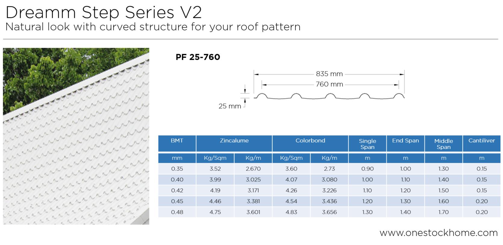 dream,step,metalsheet,metal roof,series 2,pf25-760,