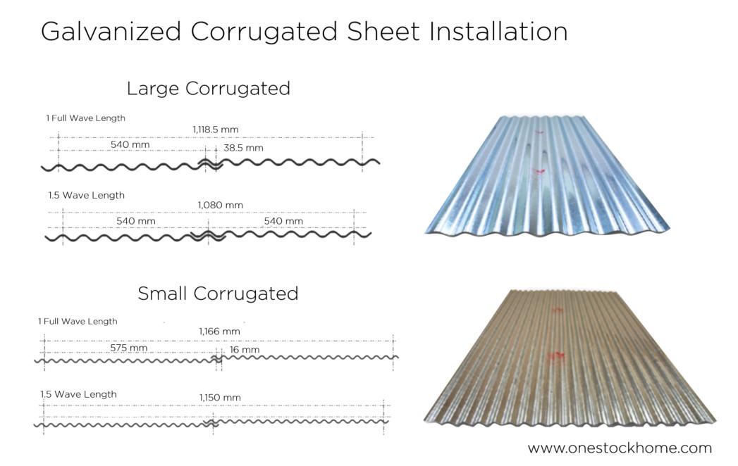 zinc coated sheet,corrugated galvanized sheet,best,price,installation,full wave length,