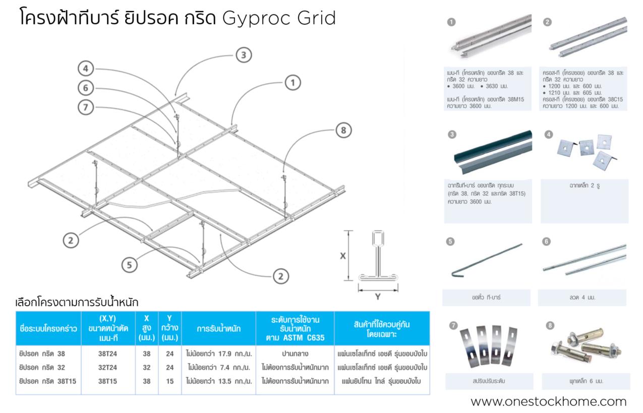 gyproc,grid,frame,ฝ้าเพดาน,ทีบาร์,t-bar,ราคาถูก,โครงเค่า,โครงคร่าว,ราคาถูก
