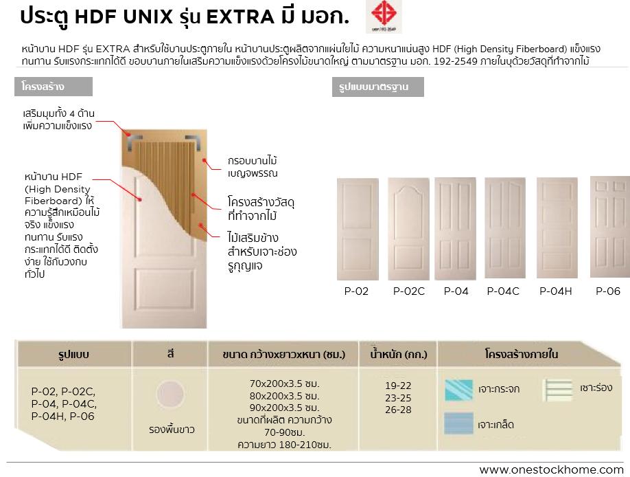 hdf,unix,extra,เอชดีเอฟ,ยูนิกซ์,เอ็กซ์ตร้า,