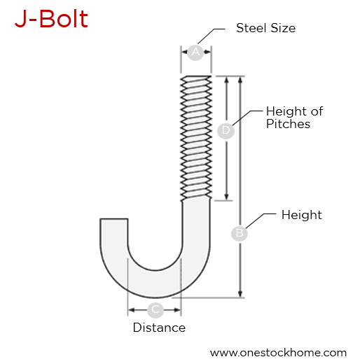 j-bolt,j-bolts,best,price,thailand