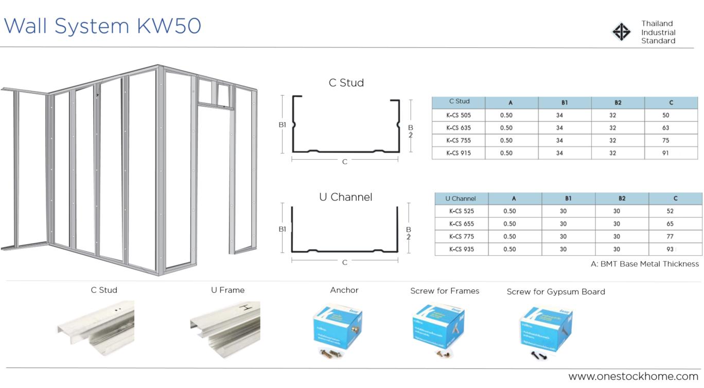 wall,system,kw50,best,price,knauf,kw50