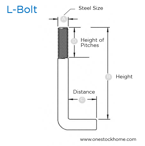 l-bolt,l bolt,best,price