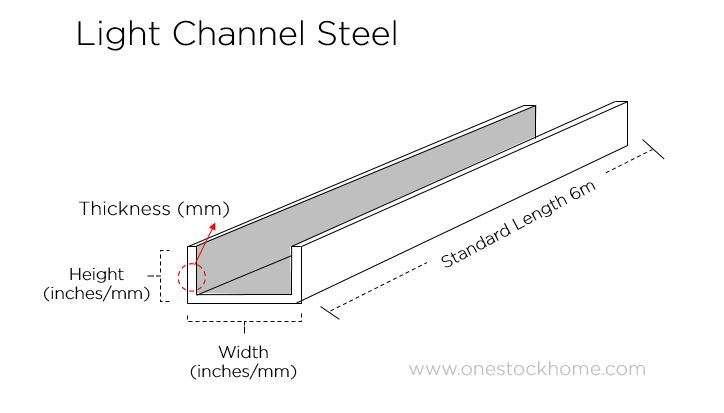 light channel steel,steel,light,channel,best,price,steel,light,channel,channel steel,best,price