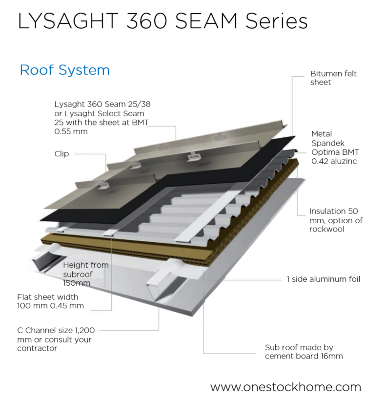 lysage,best,price,seamless,roof,360