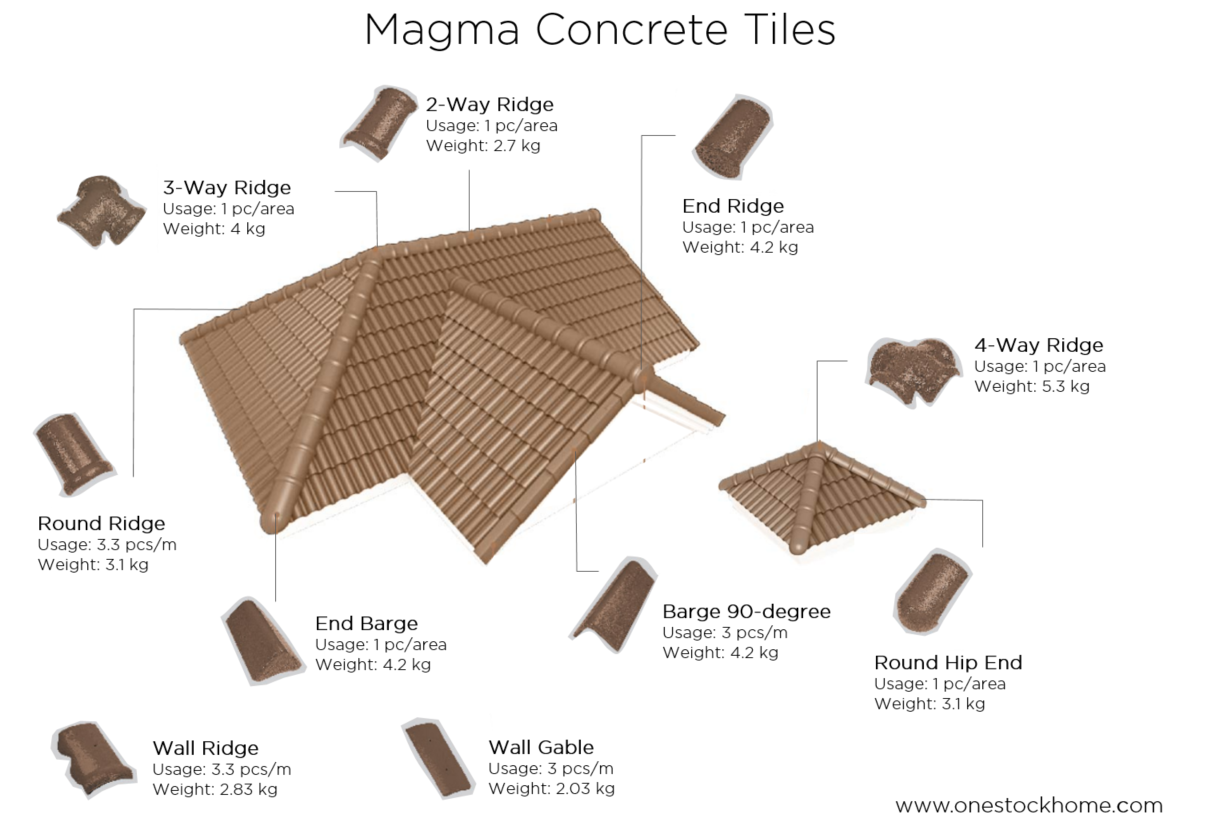 magma,concrete,tile,best,price,magma,accessories,