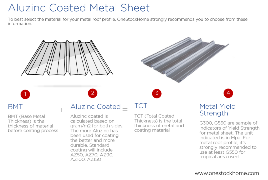 metal,sheet,how to select,best,price