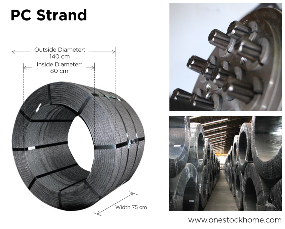 pc,strand,thailand,best,price,pc strand wire