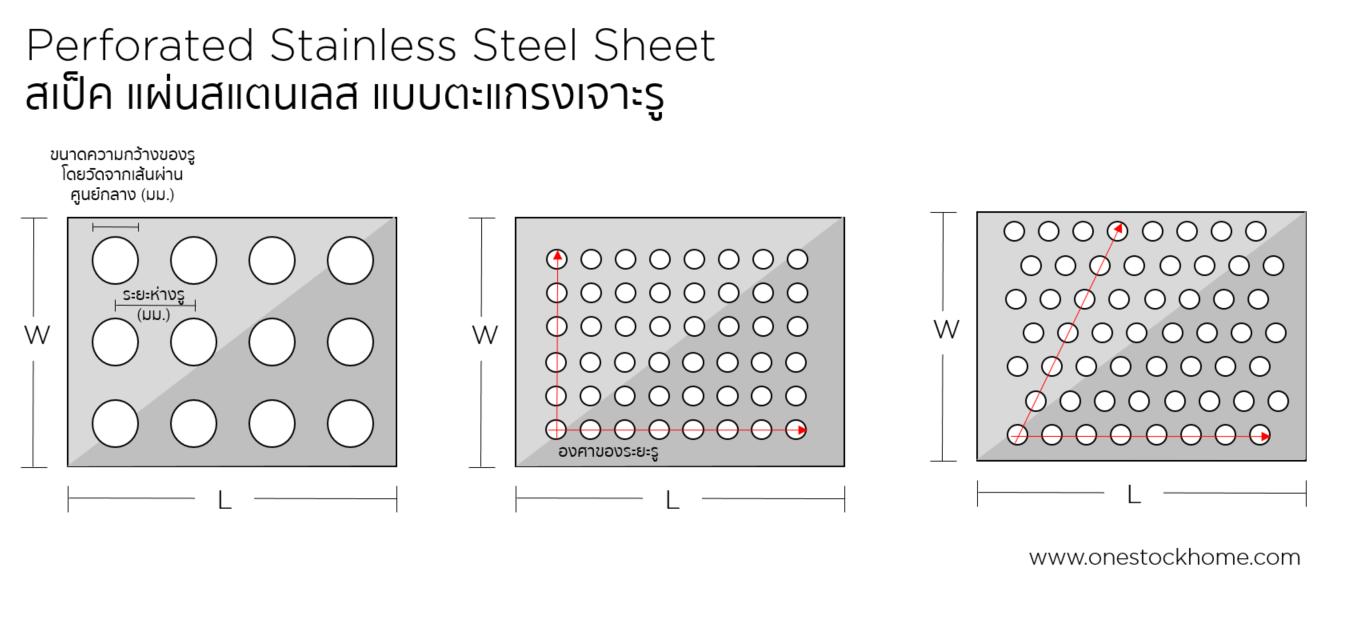 stainless,steel,perforated,แผ่นตะแกรงเจาะรู,แผ่นเหล็กสแตนเลสเจาะรู