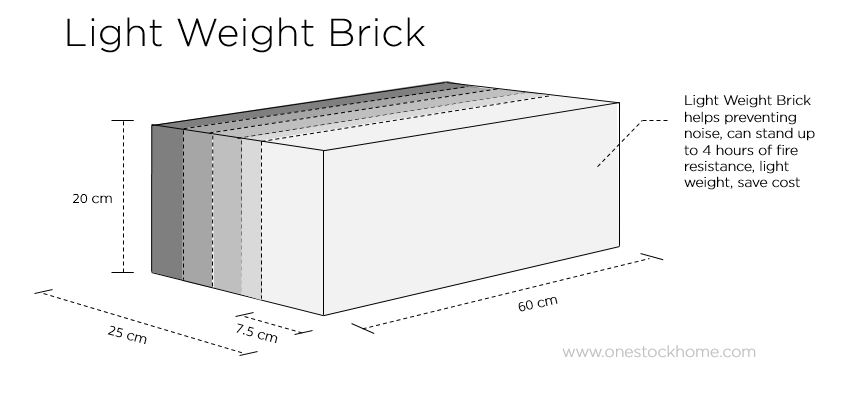light,weight,brick,light weight brick,lwb,lightweight,brick,lightweightbrick,light weight block,best,price,cheap