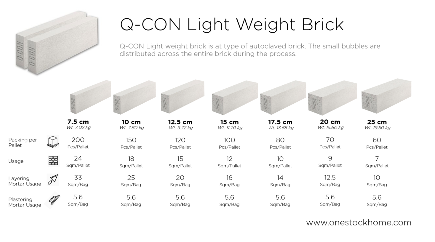 qcon,light,weight,brick,best,price,q-con,lwb,cheap,