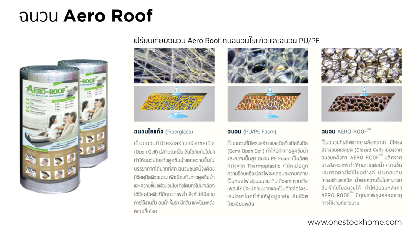 aero,roof,แอร์โรรูฟ,แอโรรูฟ,aeroroof,แอโร่วรูฟ