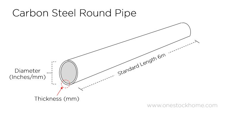 round pipe,round,pipe,carbon,steel,pipe,carbon steel round pipe,best,price,in,thailand