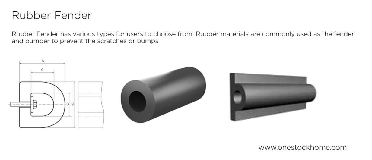 rubber,fender,best,price,rubber bumper,rubber bumper,cheap