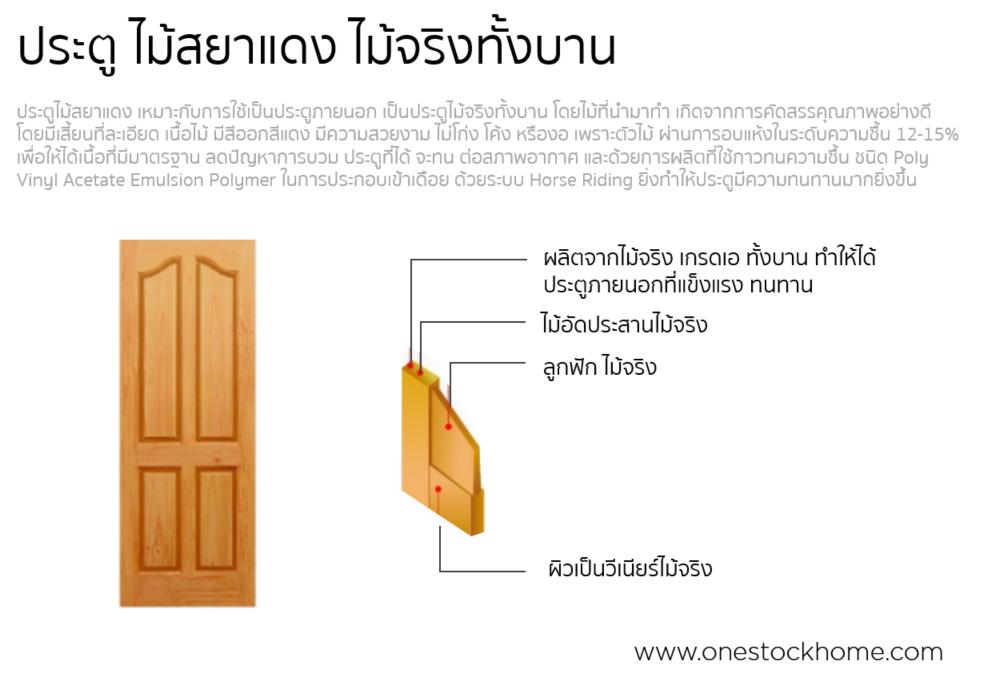 ไม้สยา,ประตูไม้สะหยา,ประตูไม้สะหญา,สะย๋า,ประตูไม้แดง,ไม้สยา,แดง,ไม้แดง,ประตูไม้จริง,ราคาถูก,ซื้อที่ไหน