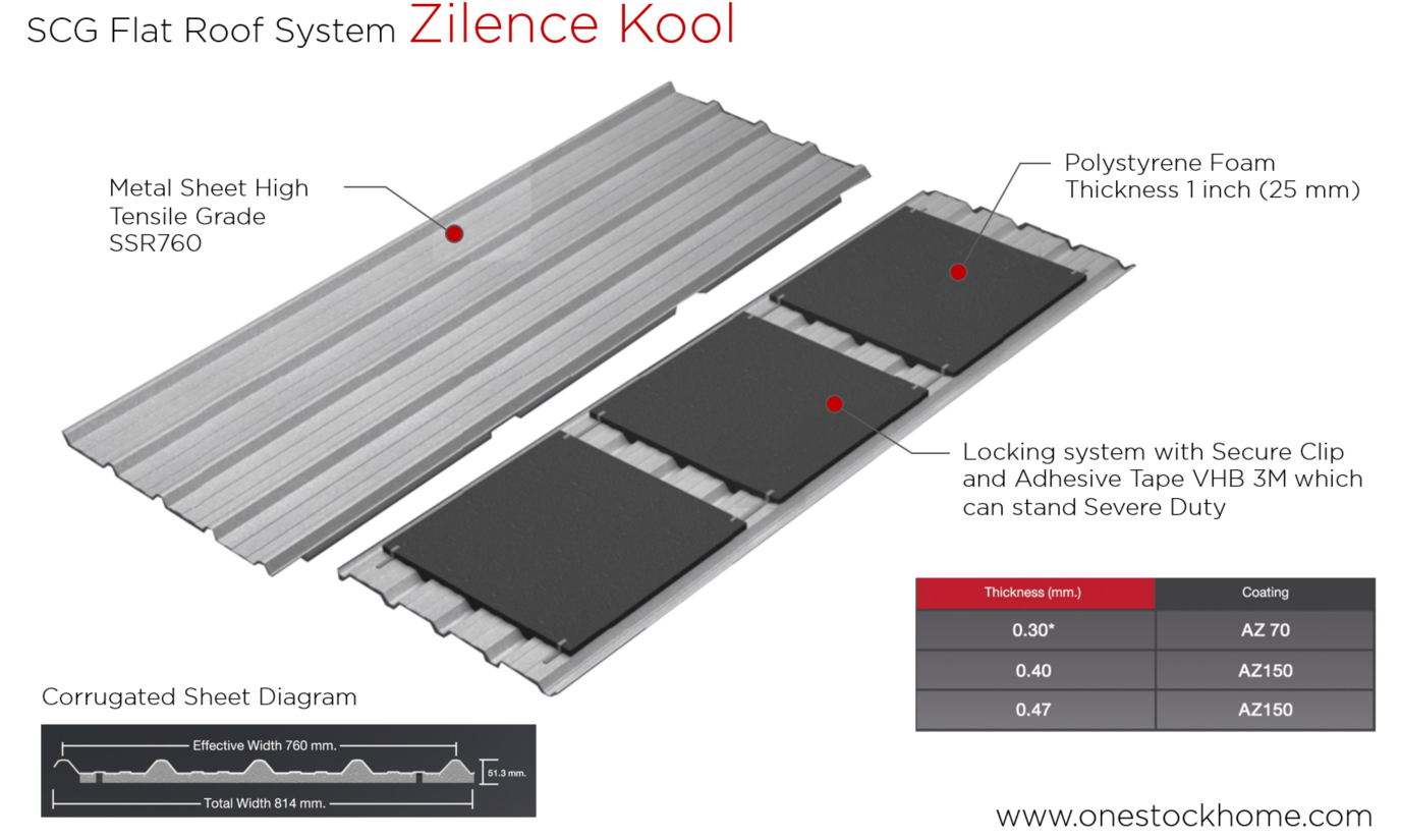 zilence,kool,zilent cool,silent,metal,sheet,by scg,flat roof system