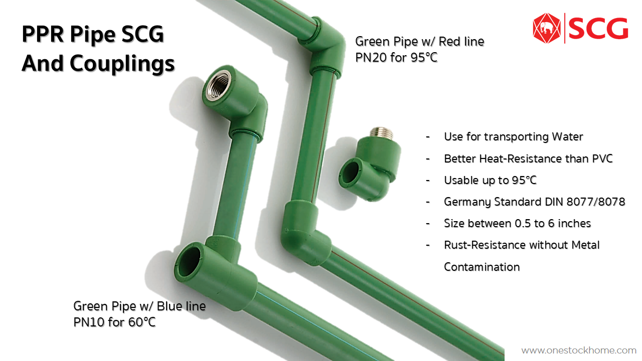 PPR Pipe Details