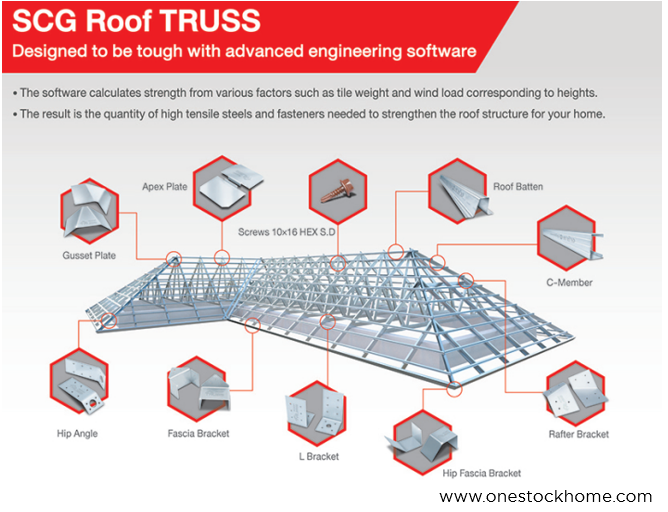 scg,roof,truss,best,price