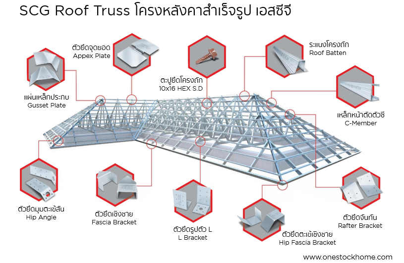 scg,roof,truss