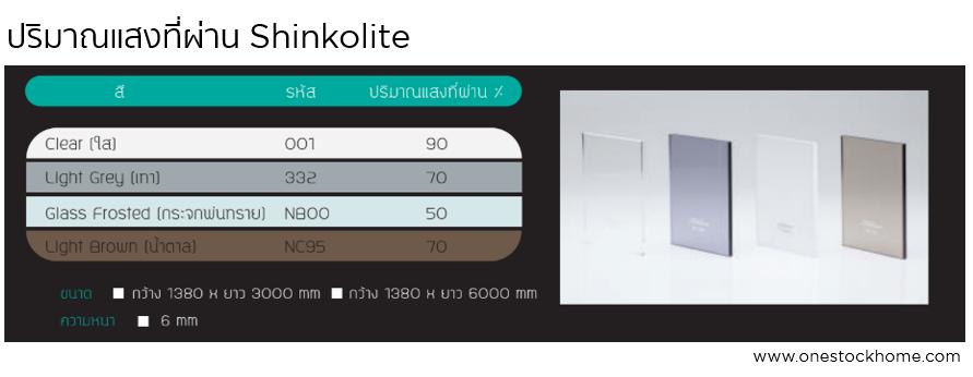การผ่านของแสง,shinkolite,หลังคา