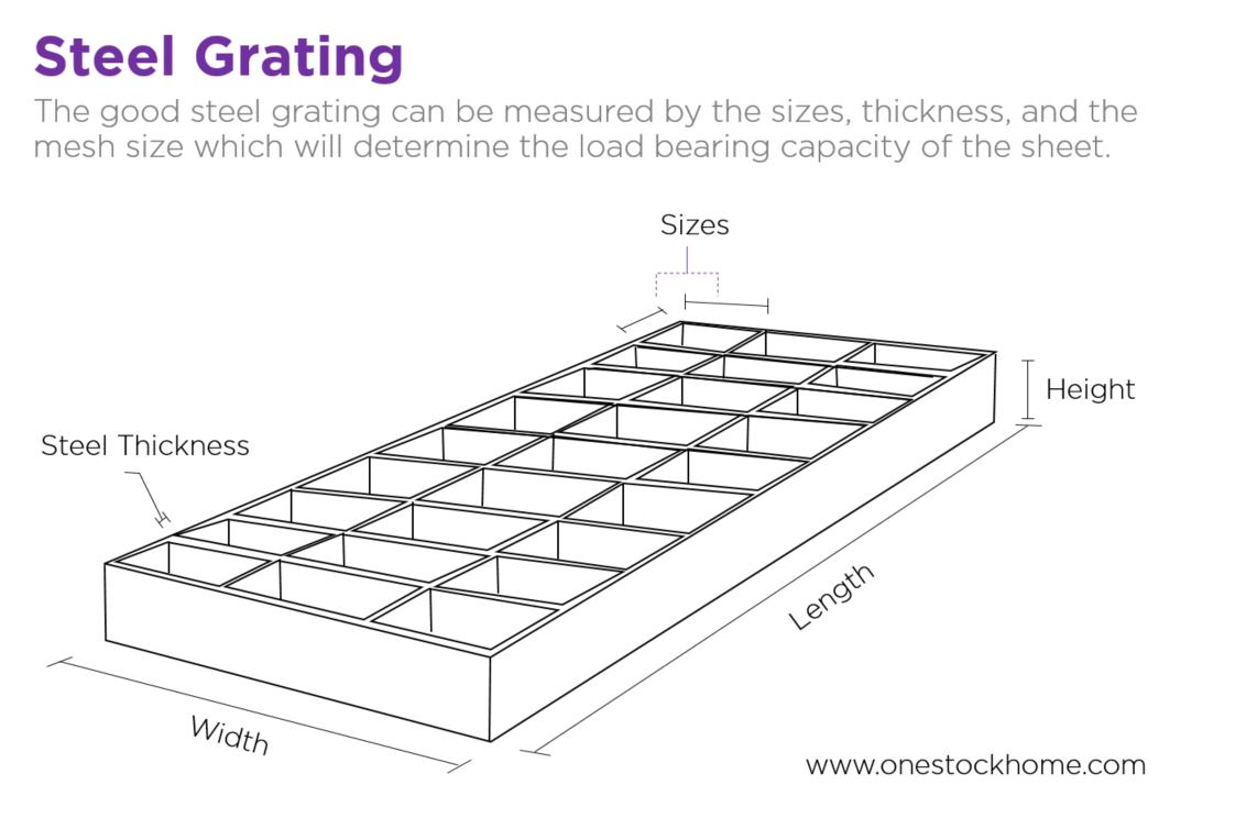 steel,grating,best,price