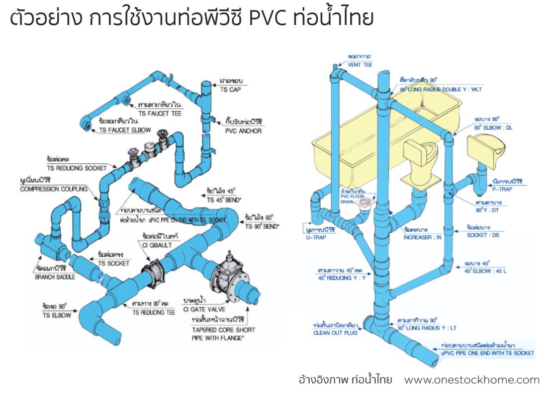 ท่อน้ำไทย,ราคาถูก,ท่อน้ำไทย,ท่อน้ำไทย,พีวีซีท่อน้ำไทย,สีฟ้า