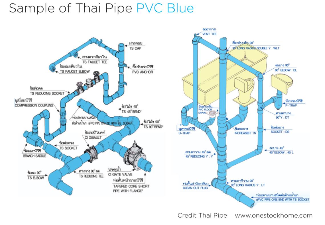 thai,pipe,best,price,thaipipe,