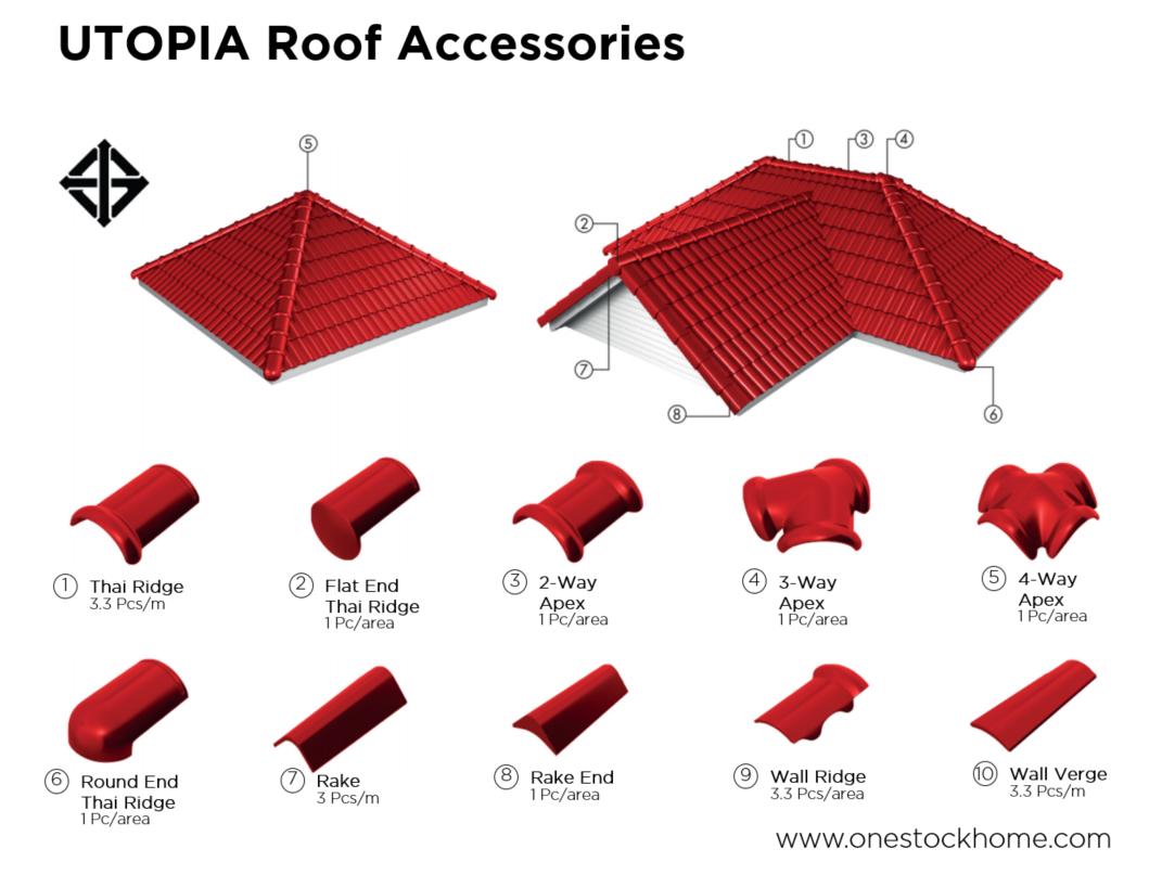 ัีutopia accessories,best,price,utopia,concrete,tile,tpi